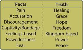 FAITH VS FACT PDF DOWNLOAD